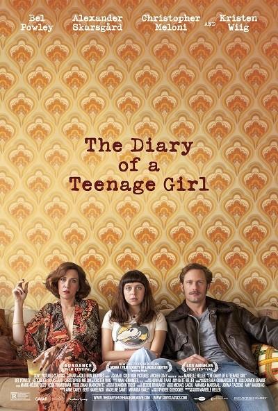 Genç Bir Kızın Günlüğü